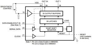 Schéma fonctionnel du MM5451/MM5450