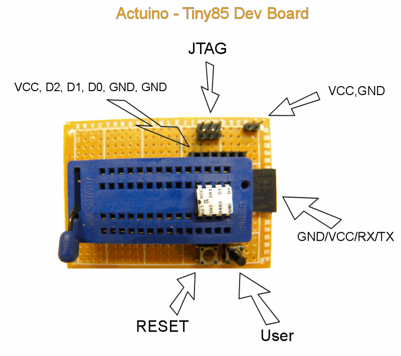 carte de dev tiny 85 actuino